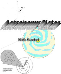 Logo for Astronomy Notes