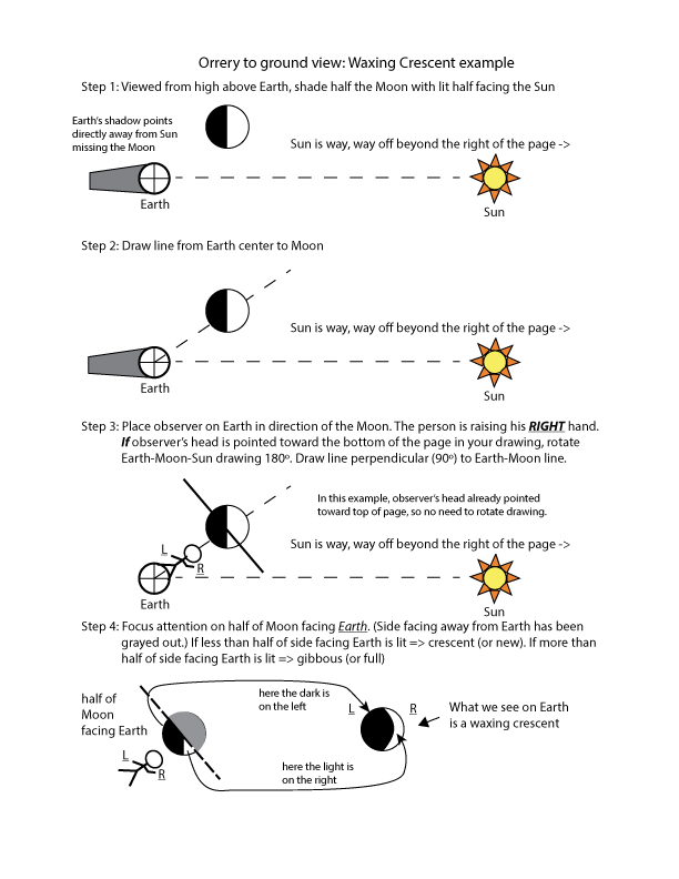 astronomy worksheets - photo #27