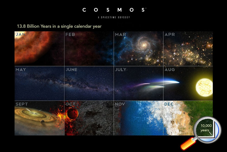 Nature Of Science Posters