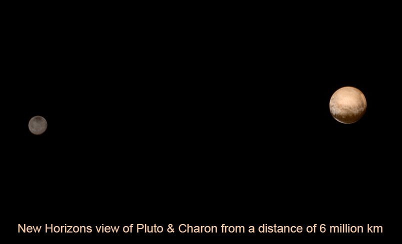 Pluto and Charon as seen from HST
