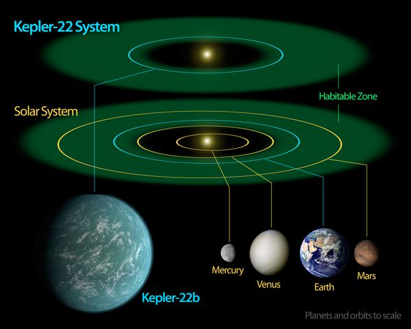 Scientific Workflow Management and the Kepler System