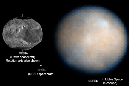 asteroid belt examples - photo #7
