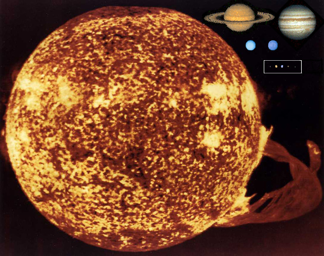 The Sun And Stellar Structure. Sun And Plas To The Same Scale. Worksheet. Astronomy Belt Loop Worksheet At Clickcart.co
